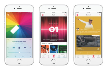 Vuoden 2015 kymmenen parasta mobiilisovellusta iPhonelle ja iPadille