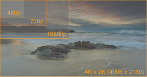 Japan to be first with 4K TV broadcast starting in 2014