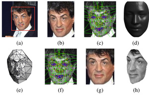 Facebook's face recognition catching up to humans